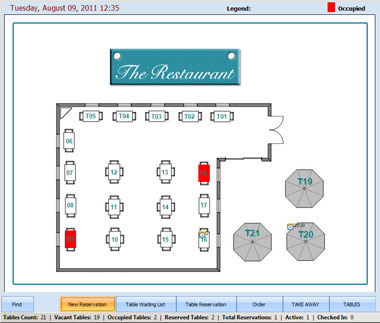Catering Reservation System Coursework Academic Service - Table reservation in restaurant